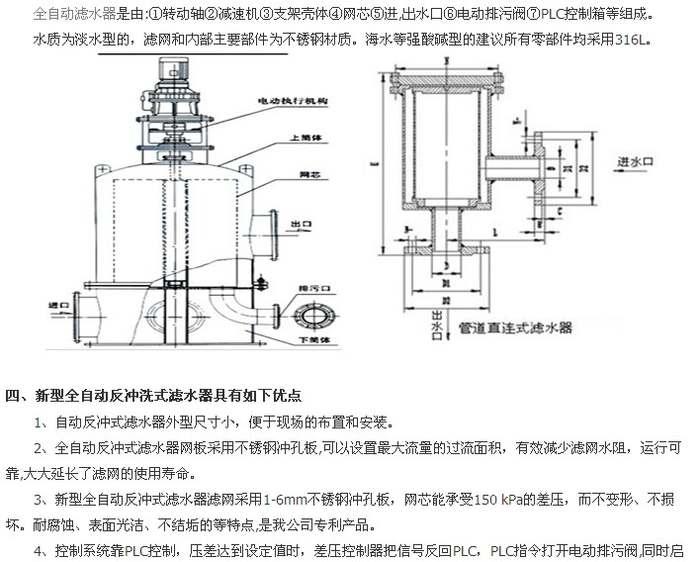 自动滤水器的排污形式